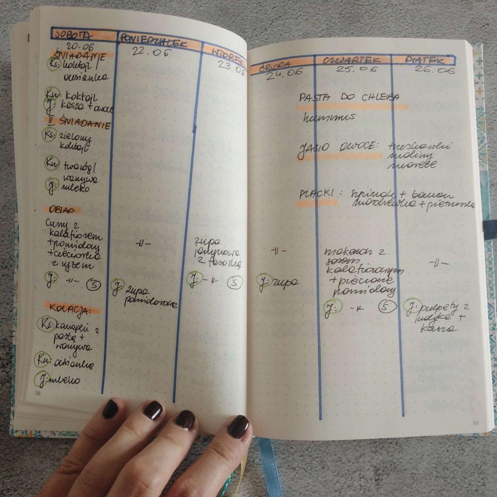 Zdjęcie nr 1 - Planowanie posiłków – jak się za to zabrać?